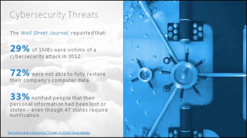 Statistics about cybersecurity threats from the Wall Street Journal.