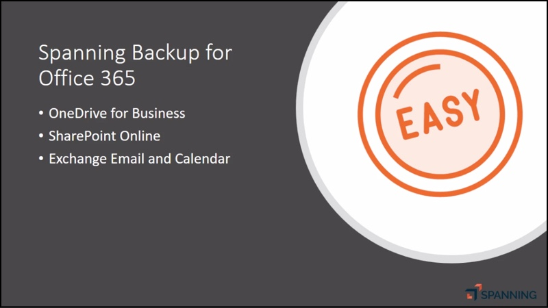 List of assets that are covered by Spanning backup for Office 365.
